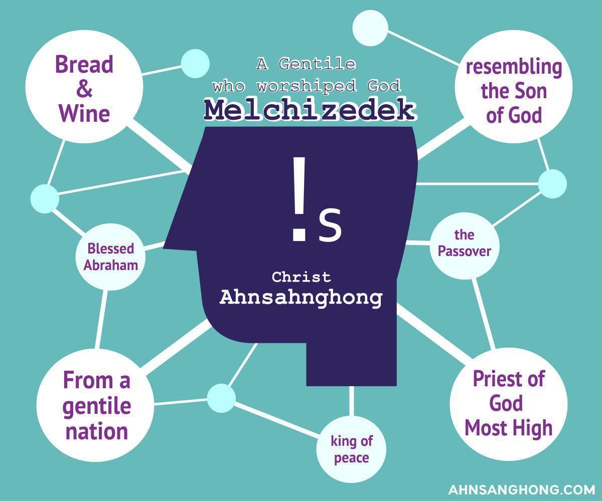 symbols of melchizedek