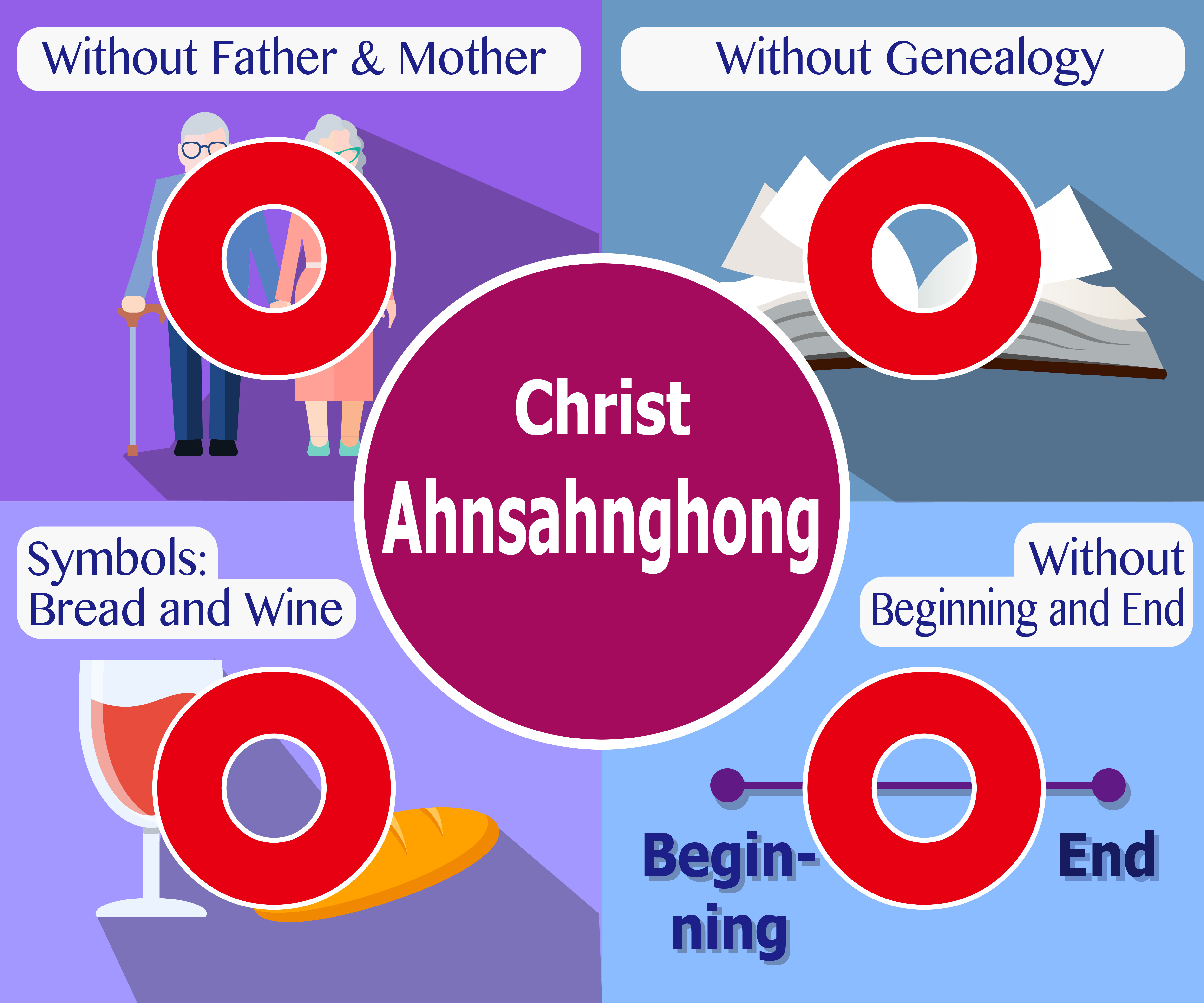 Ahnsahnghong coming as Melchizedek