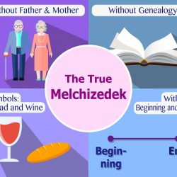 Ahnsahnghong Coming as Melchizedek
